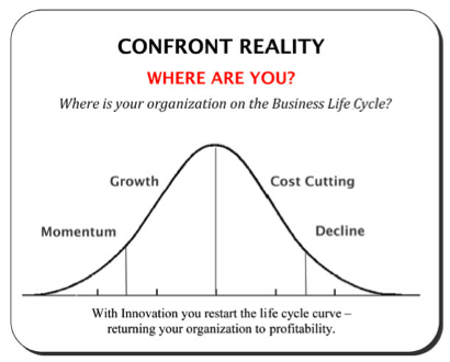 innovation_for_profitable_growth-1