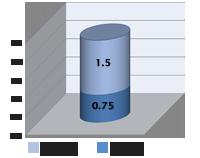 allpower-graph1-revenue