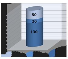 nemos-bakery-graph2-jobs