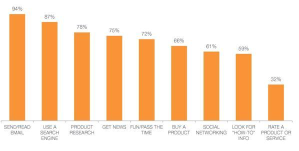 Social Media for Manufacturers