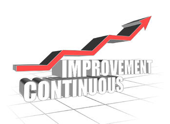 Kaizen refers to the business philosophy of continuously improving the way your company works.