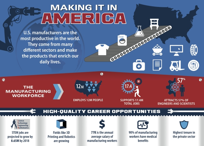 Manufacturing-Day-Workforce-Infographic