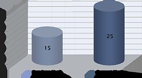 Louroe_Increases_exports_to_25
