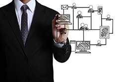Best Practices in ERP Selection