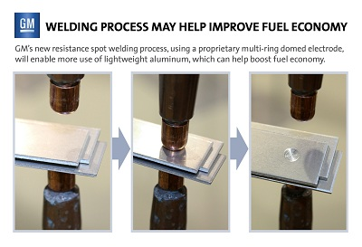 GM welding process manufacturing innovation