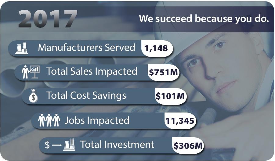 CMTC's 2017 Impact Report
