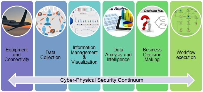 SMART chart 2.jpg
