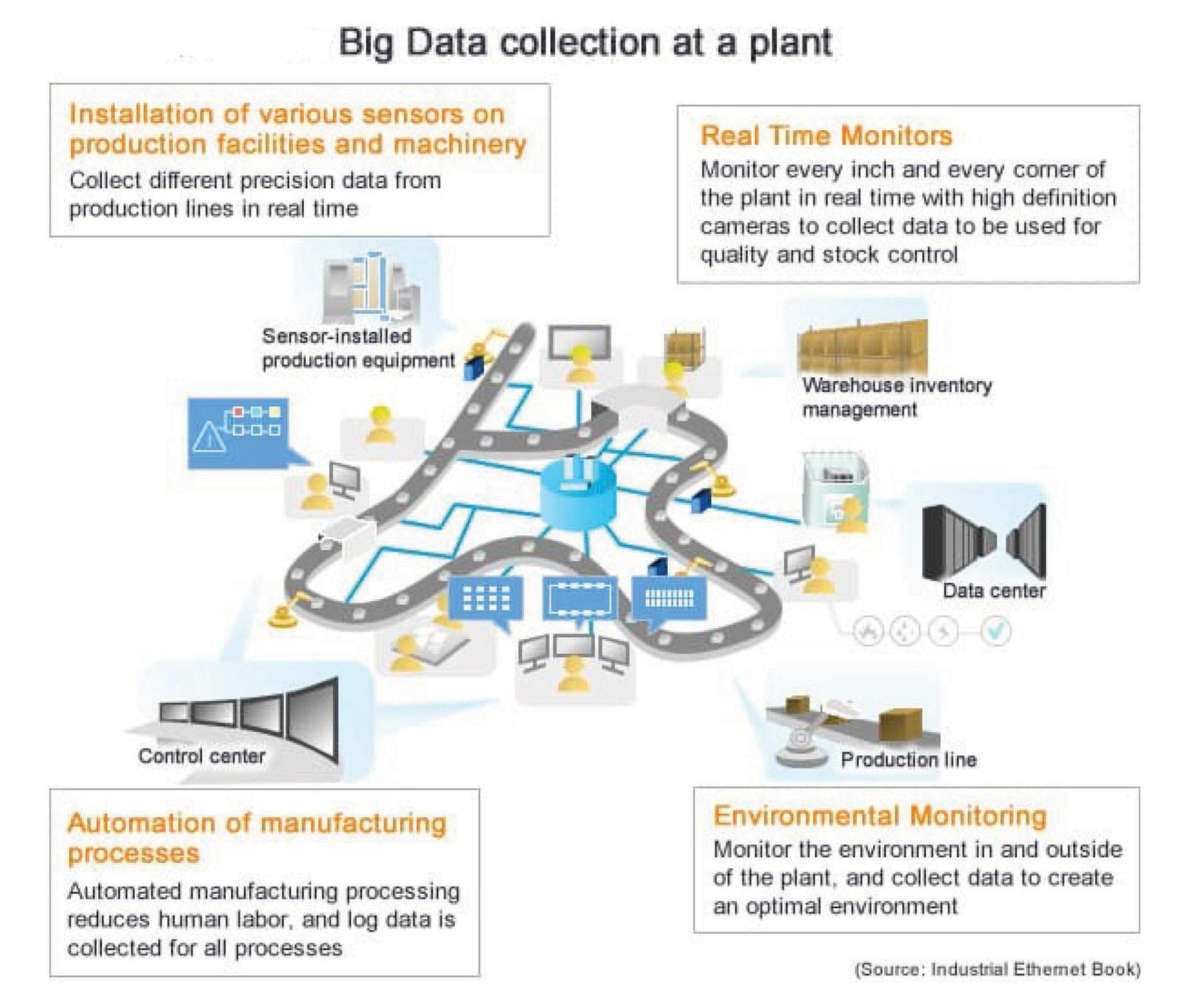 plant-monitoring-large-version