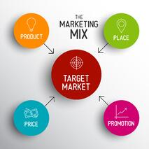Marketing_Mix_shutterstock_206722363.jpg