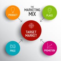 Marketing_Mix_shutterstock_206722363.jpg
