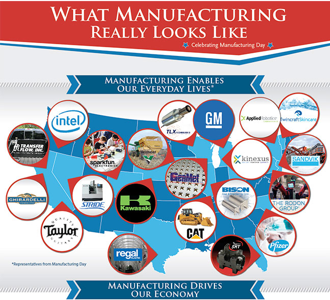 manufacturing_day_infographic.png