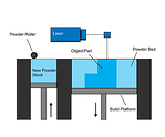 sheetlaminationprocess