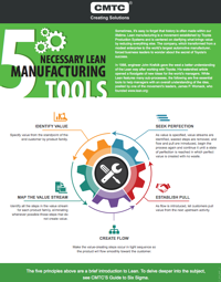 5 Lean Tools Infographic Thumbnail